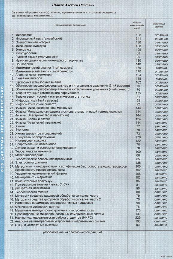 Летопись МИФИ Диплом Страница 1 Приложение к диплому