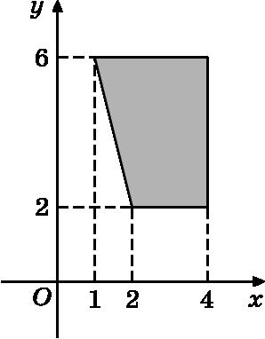 p5-2-2/p5-2-2.22