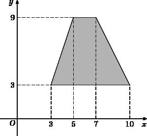 p5-3-3/p5-3-3.639