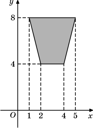 p5-2-4/p5-2-4.23