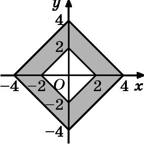 p7/p7.1