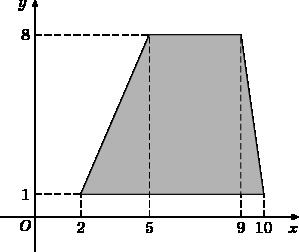 p5-2-1/p5-2-1.1100