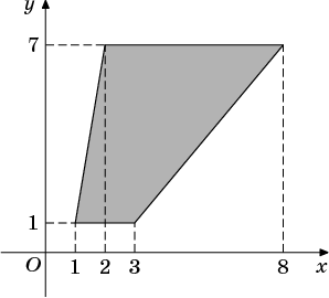 p5-1-1/p5-1-1.89