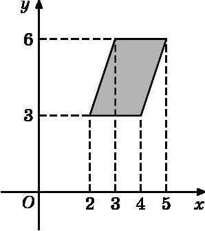 p5-2-3/p5-2-3.9