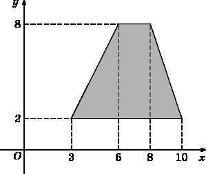 p5-3-2/p5-3-2.735